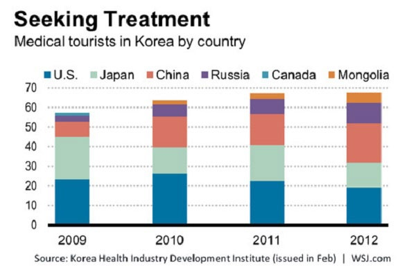 Why is plastic surgery extremely popular in South Korea and not so