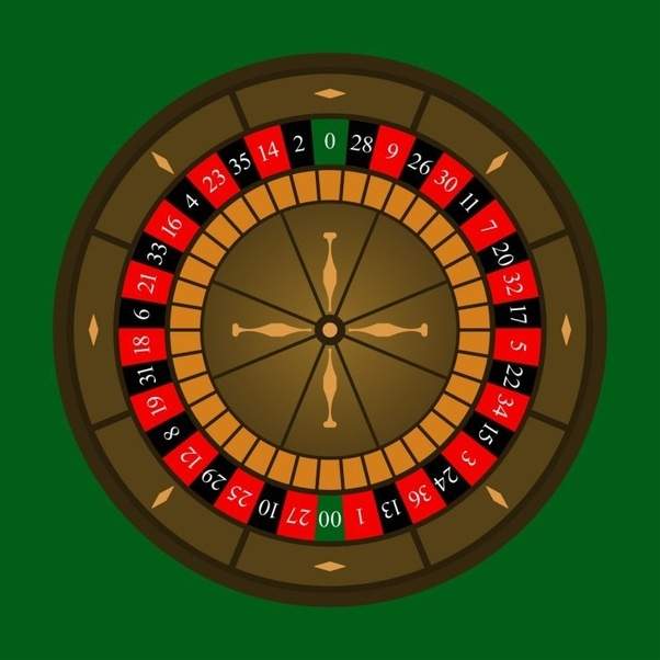 What are the odds of red in roulette gamble landscaping dothan al
