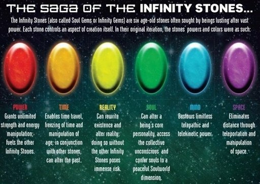 We Will Have Supremacy Over The Quantum World And The Macro World Perhaps We Will Be Able To Craft Artifacts Resembling The Infinity Stones At That Point