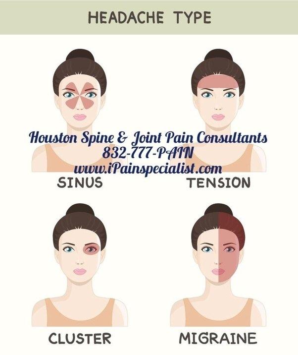 Is Headache And Acute Neck And Spine Pain Related Quora