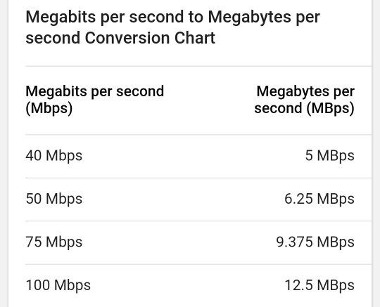 Is An Internet Speed Of 100mbps Considered Fast Quora