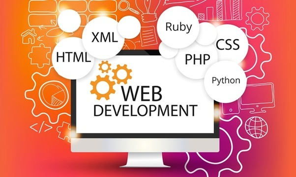 Programmers Who Wish To Travel The Deep Job Market Ocean And Career  Development In The Software Industry Need To Have Knowledge Of .NET, PHP,  Python, Java, ...