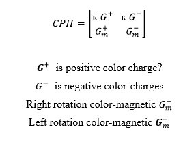Therefore It Will Be Made Two Groups Of Magnetic Colors So CPH Matrix Is Defined As Follows
