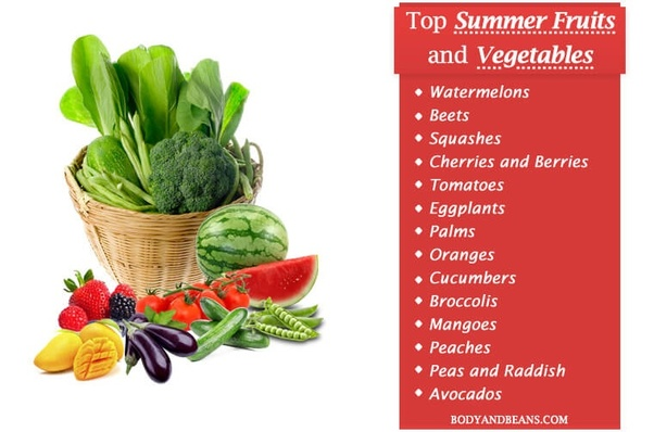 What are the vegetable and fruits to consume during summer ...