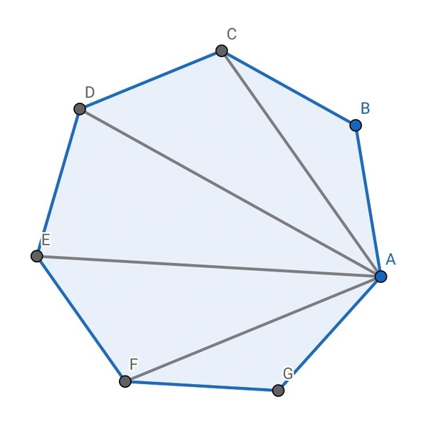 If The Sum Of Internal Angles Of A Polygon Is 900 Degrees