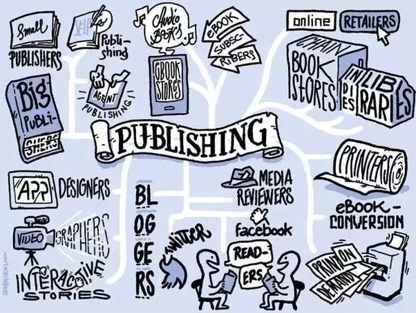 Whats the best way to self publish an e book on social media self publishing has now become the favored option for most writers who no longer see traditional publishing route as the road towards a writers success fandeluxe Choice Image