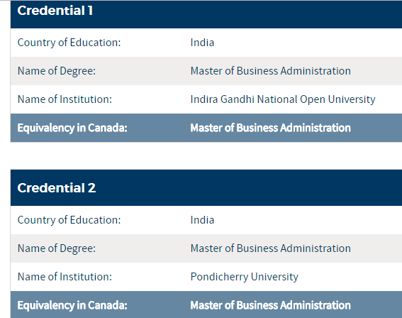 Is Annamalai University's distance education valid in Canada