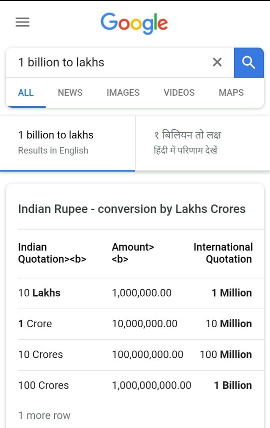 1 Billion Is Equal To How Many Lakhs