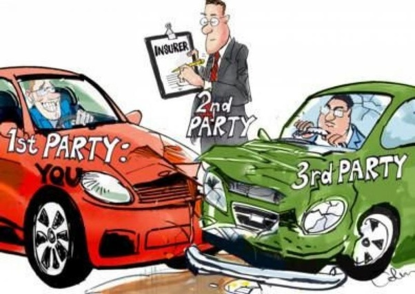 Which Is Best Third Party Insurance Or Comprehensive Car Insurance Quora