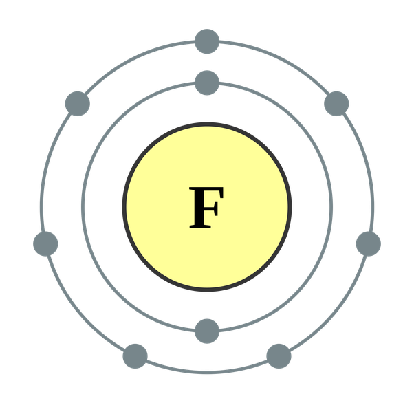 What Is The Structure Of A Fluorine Atom Quora