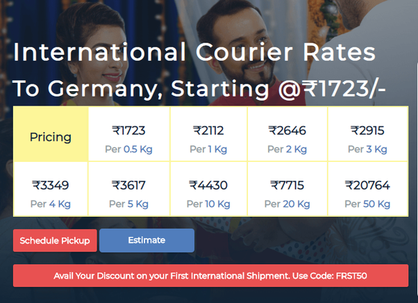 How to send a parcel from India to Germany - Quora