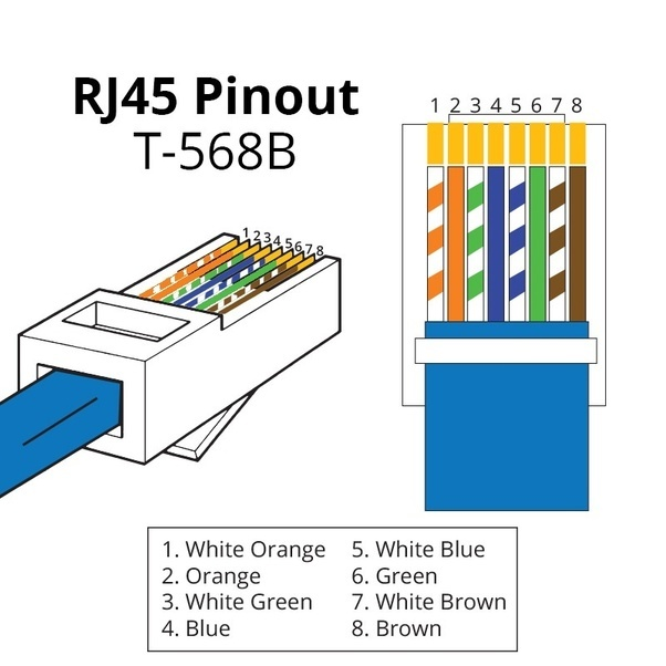 if i crossed the pins on two ends of an utp cable will it still work rh quora com RJ11 to RJ45 Wiring-Diagram RJ11 to RJ45 Wiring-Diagram