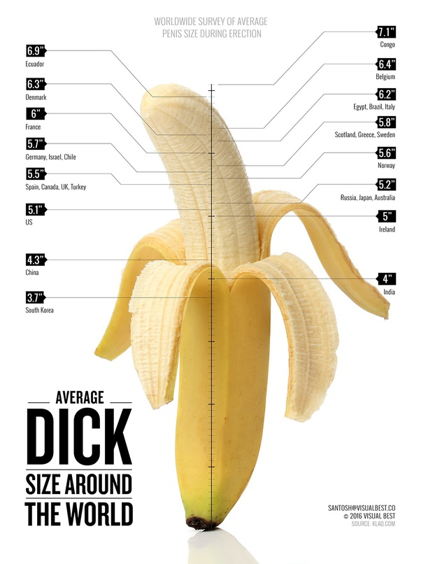 5 5 Inch Dick Big Enough