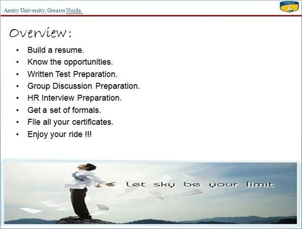 How should i prepare for a campus interview quora overview for preparation fandeluxe Image collections