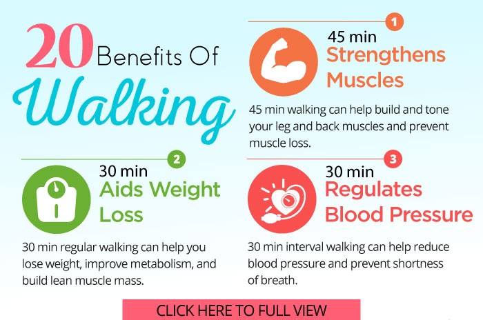 walk and lose weight