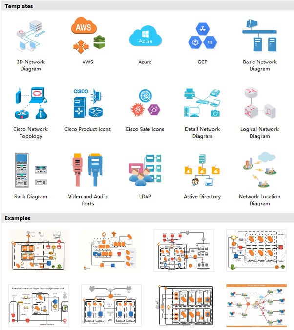 How do software architects create marketecture diagrams? - Quora
