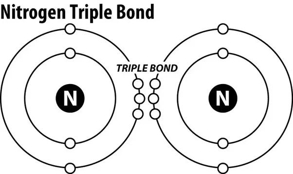 why does nitrogen form three bonds