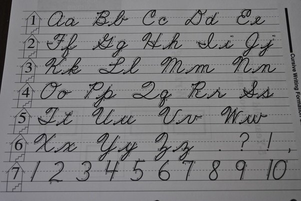 capital letters in cursive how to write a cursive capital 39 q 39 quora 20777 | main qimg e9465d47f3ccd8594e60ecf63db3233d c