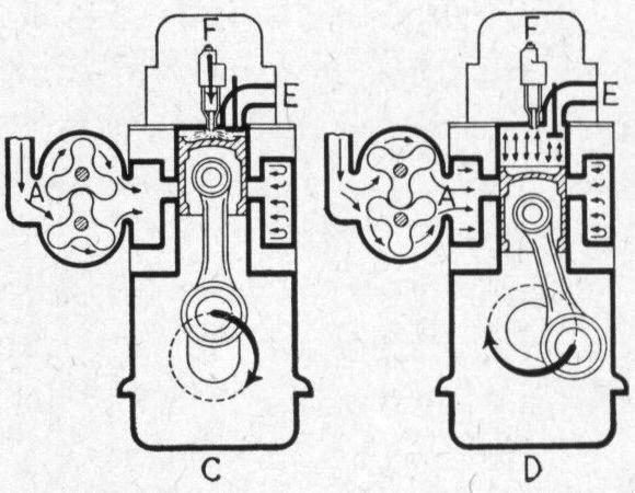 [DIAGRAM_38IS]  How does a Detroit Diesel 2-stroke engine work? - Quora | Detroit Diesel Engine Diagram |  | Quora