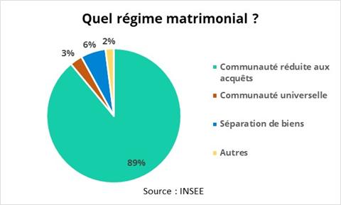 https://www.persee.fr/docAsPDF/estat_0336-1454_1996_num_296_1_6144.pdf