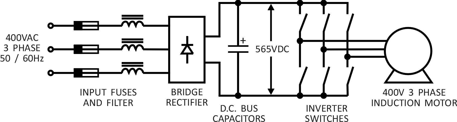 What Is The Difference Between A Soft Starter And Vfd Quora Phase Invert Switch Electronic Design Rectification Done With 3 Diode Bridge Rectifier Inversion Uses 6 Switches Usually Igbts