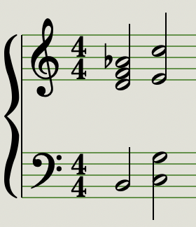 In music theory, what is the devil's chord or devil's interval? - Quora