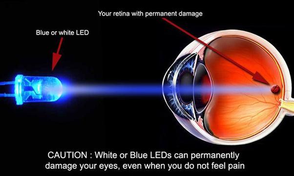 Will Led Lighting Harm Our Eyesight Quora