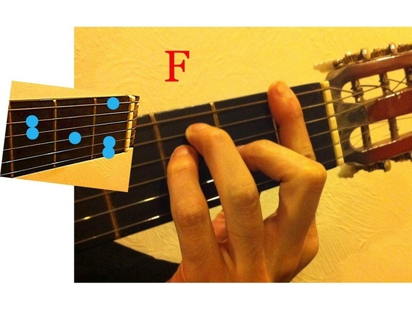 How To Practice The F Chord On A Guitar Quora