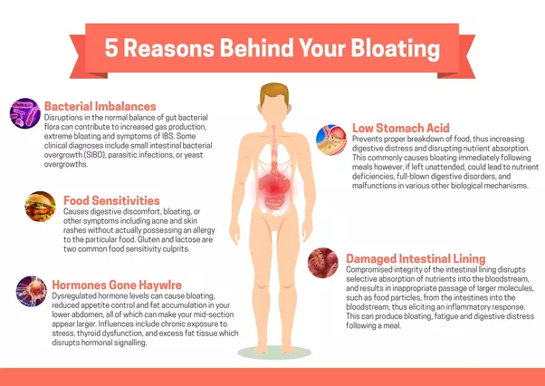 How To Get Rid Of Bloating Natural Remedies