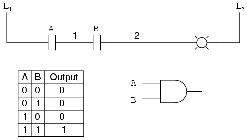 Peachy Wiring Diagram Vs Ladder Diagram Wiring Diagram Database Wiring Digital Resources Cettecompassionincorg