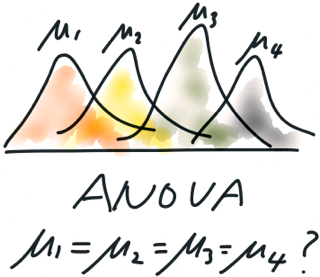 how are anova methods used in data science quora