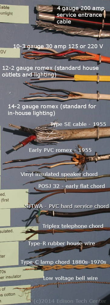 Old Home Wiring Types - machine learning Types Of Wiring on