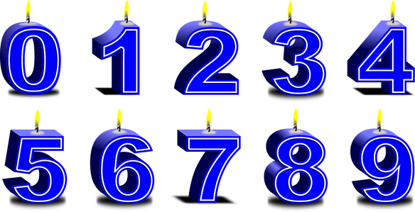 How to calculate birth number? (Numerology) - Quora