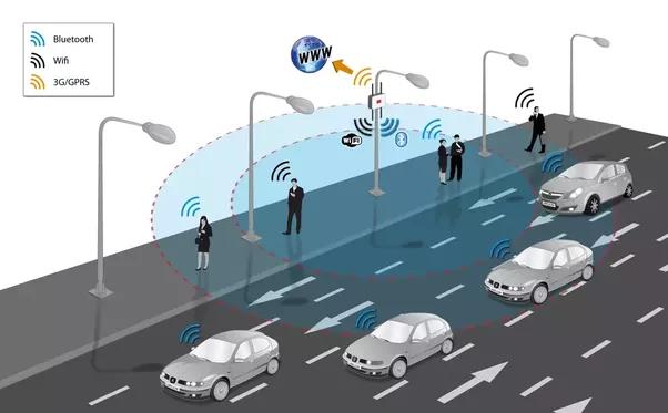 Is Li Fi Future Wifi Quora