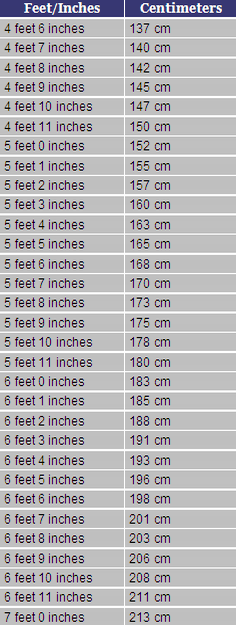 How Tall Is 173cm In Feet And Inches Quora