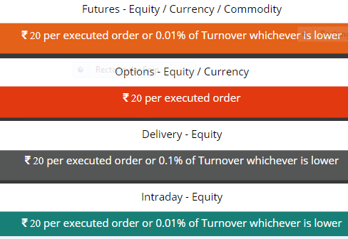 what application shows the amount of trades in stocks