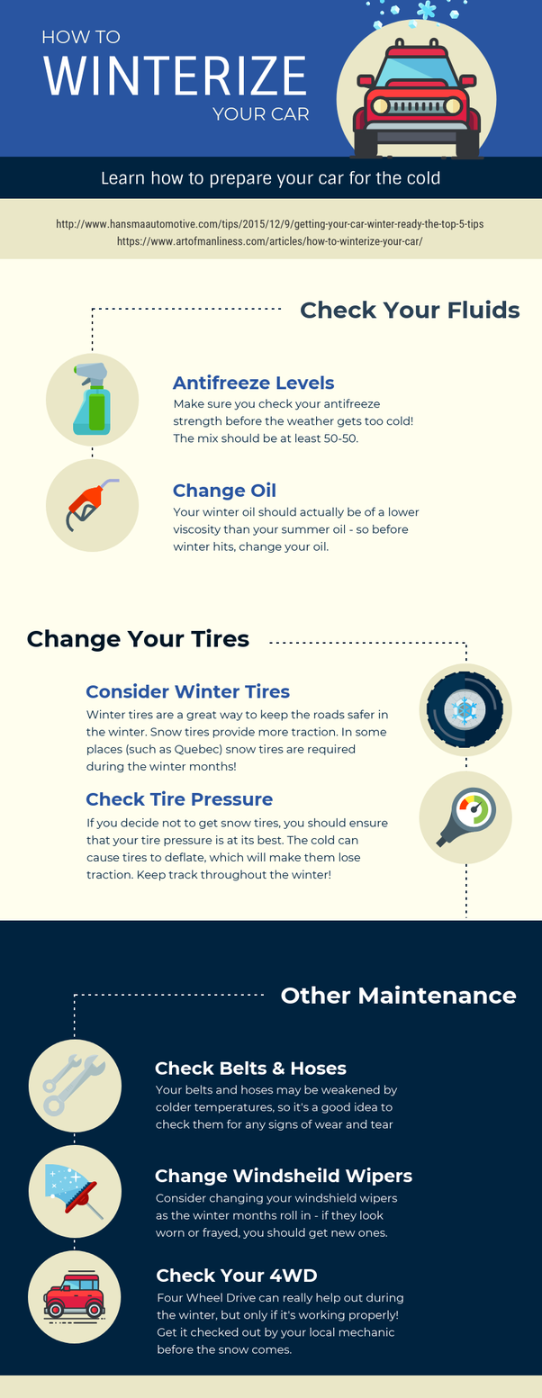 how should i prepare my car for winter? - quora