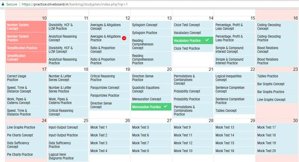 How to crack my SBI prelims exam within 13 days - Quora