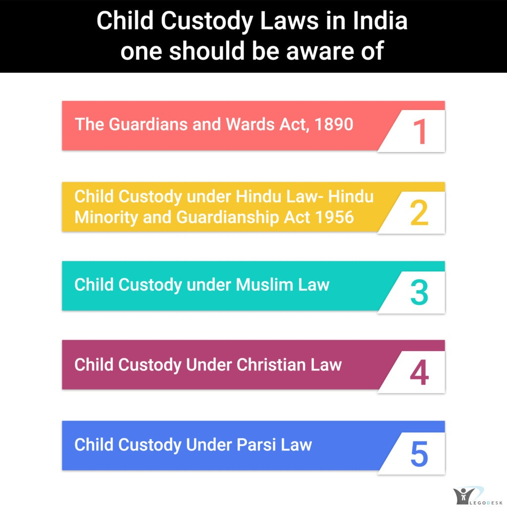 What Are The Child Custody And Alimony Laws In India Quora