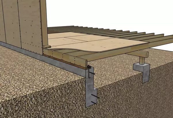 How Is A Houses Wooden Frame Attached To Its Concrete Foundation