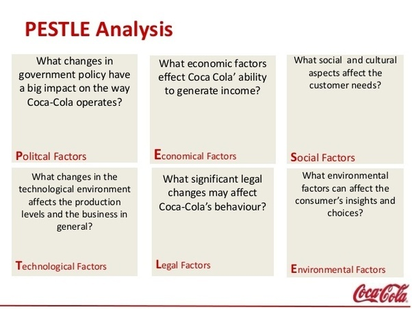 What Is The Pest Analysis How Does It Affect The CocaCola