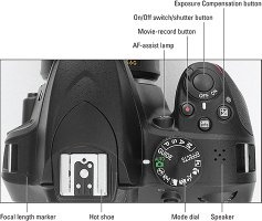 How to start video recording in Nikon D3400 - Quora