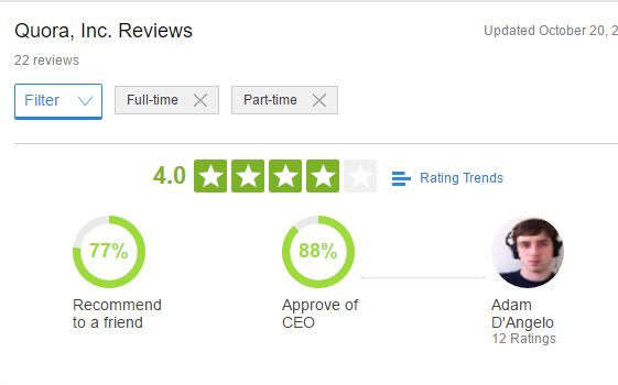 Why Does Quora Have Many Negative Reviews On Glassdoor Quora