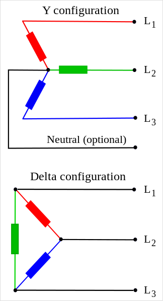 on the other hand, phase voltage is the voltage between the given phase and  neutral  note that neutral is available in star connection but not delta