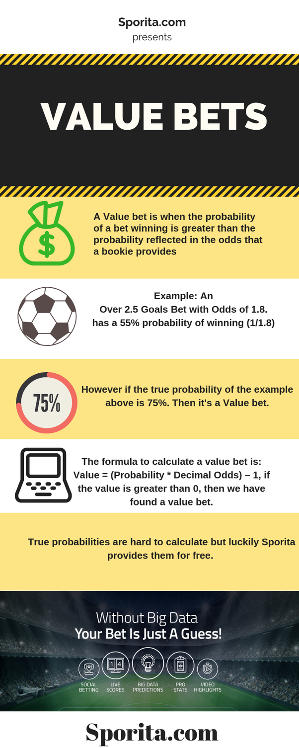 Why do I keep losing in sports betting? - Quora