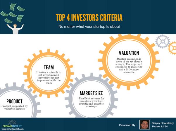 What Investors Want | CFA Institute Enterprising Investor