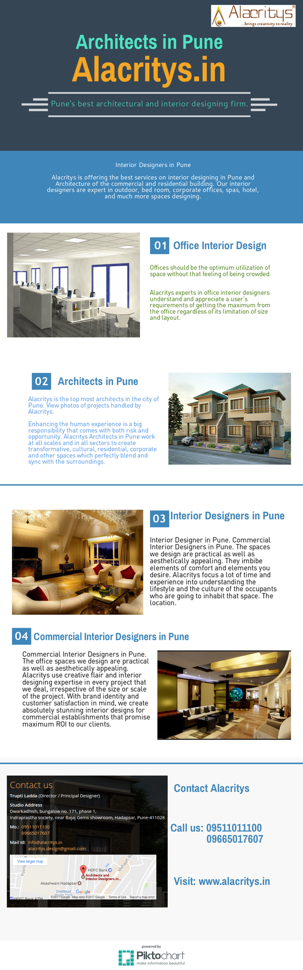 who are the best architects in pune quora