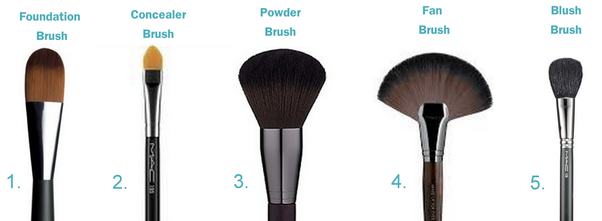 main qimg eb7b0833165081f0169d08bfcf55c5eb what are mac brushes made of? how are mac brushes made? quora