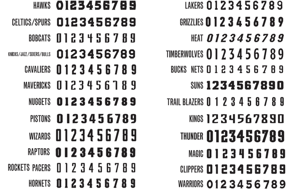 what font is used on nba players  shirt numbers in 2015 nba logo font generator nba 2k logo font
