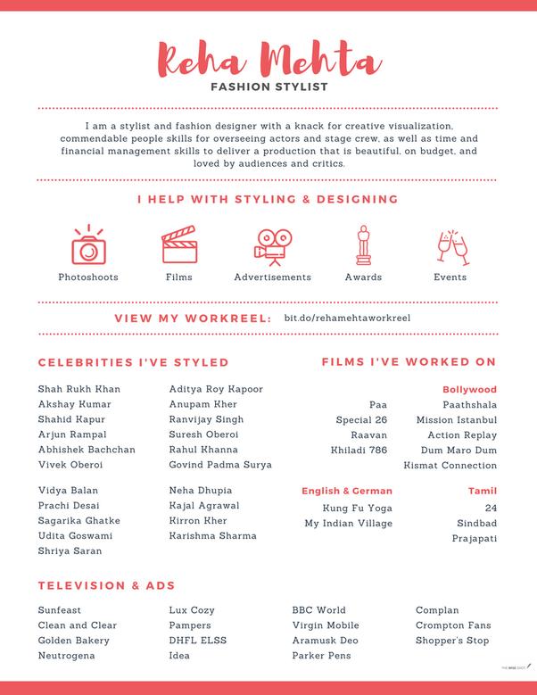Best professional resume writing services mumbai